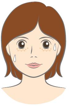エクリン汗のう腫